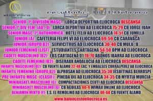 19-02-17_BLC_resultados